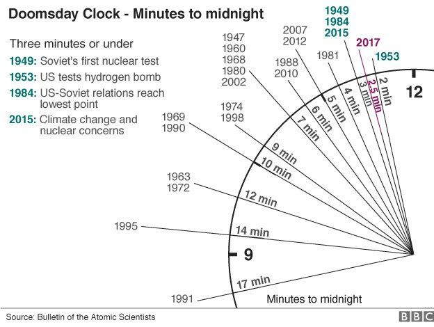 _93828186_doomsday_clock_hour_clock-1